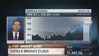 What does $1000 mean to Google?