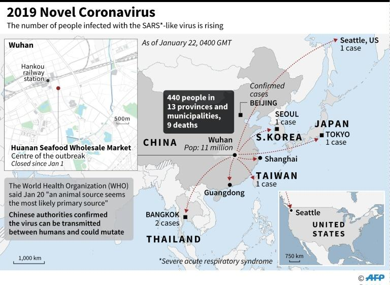 China Says 571 Cases of Coronavirus Confirmed