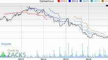 Bull of the Day: Pier 1 Imports (PIR)