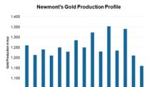 What Could Provide an Upside to Newmont Mining's Production?