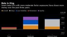 Billions Flow Into Quant ETFs Behaving Just Like the S&P 500