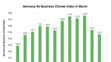 German Ifo Business Climate Index Signals Weakness Ahead