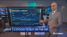 These are the three stocks to buy on the dip: Technician