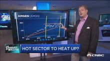 Technician says this one hot sector is about to heat up
