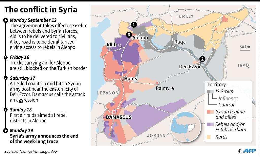 More than 300,000 people have been killed since the start of the Syrian conflict in 2011 (AFP Photo/)