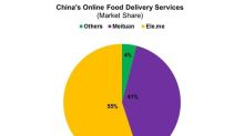Why Alibaba Is Merging Its Delivery Units