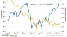 How Utilities Fared against Benchmark Treasury Yields