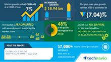 Polyethylene Terephthalate Market - Post Pandemic Recovery Plan -Strategies and Processes | Increase in Consumption of Packaging Material in the Food and Beverage Industry to Boost Market Growth | Technavio