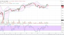 FTSE 100 Price Forecast February 22, 2018, Technical Analysis