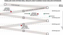 Altiplano Confirms Continuity and Grade of Farellon Vein System at Depth: Plans Hugo Decline Extension