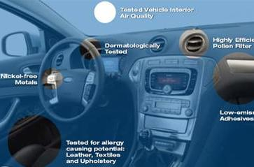Europe's Ford Mondeo sports 'allergy tested interior'