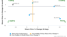 Seres Therapeutics, Inc. breached its 50 day moving average in a Bearish Manner : MCRB-US : October 3, 2017