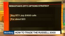 Option Pit's Sebastian Has a Trade for the Russell 2000