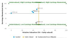 American Woodmark Corp. breached its 50 day moving average in a Bearish Manner : AMWD-US : December 16, 2016