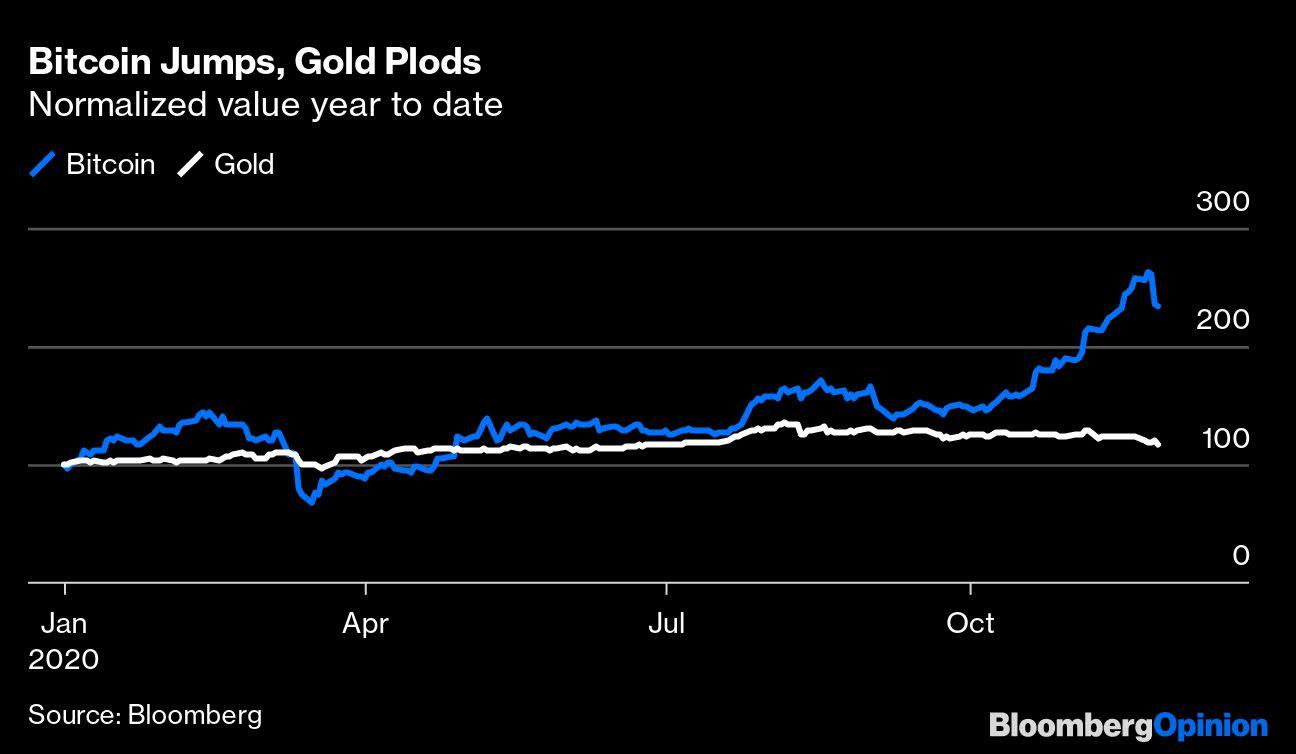 Eliquis mining bitcoins best shows on bet