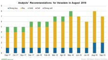 Analysts Are Bullish on Verastem in September