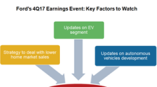 A Look at Ford's 4Q17 Earnings Event