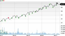 Nasdaq (NDAQ) to Report Q1 Earnings: What's in the Cards?