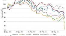 Analyzing Top MLP Yields: ETP, EEP, BPL, SUN