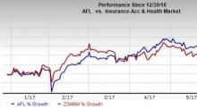 Aflac (AFL) & its Units' Ratings Reiterated by A. M Best