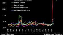 Be vigilant, not alarmist about BoC balance sheet: economist