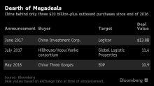 Acordo China Three Gorges-EDP esfria otimismo em mercado de M&A