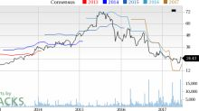 Top Ranked Momentum Stocks to Buy for June 23rd