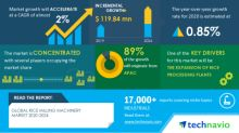 Insights on the Global Rice Milling Machinery Market 2020-2024 | COVID-19 Analysis, Drivers, Restraints, Opportunities and Threats | Technavio