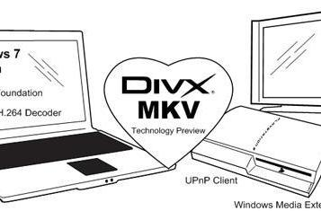 DivX fills in the gaps and adds MKV support to Windows 7