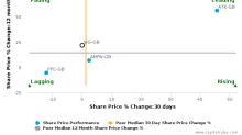 John Wood Group Plc breached its 50 day moving average in a Bearish Manner : WG-GB : May 1, 2017
