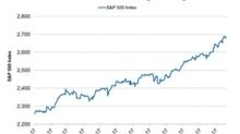 Equities May Have Limited Upside: Could There Be Room for Gold?