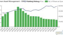Yacktman Asset Management Sells Oracle, Johnson & Johnson