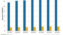 How Novartis's Alcon Performed in Third Quarter