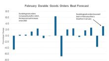 Which Industries Helped Durable Goods Orders Beat Expectations?