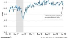 Manufacturing Workers' Increasing Work Hours