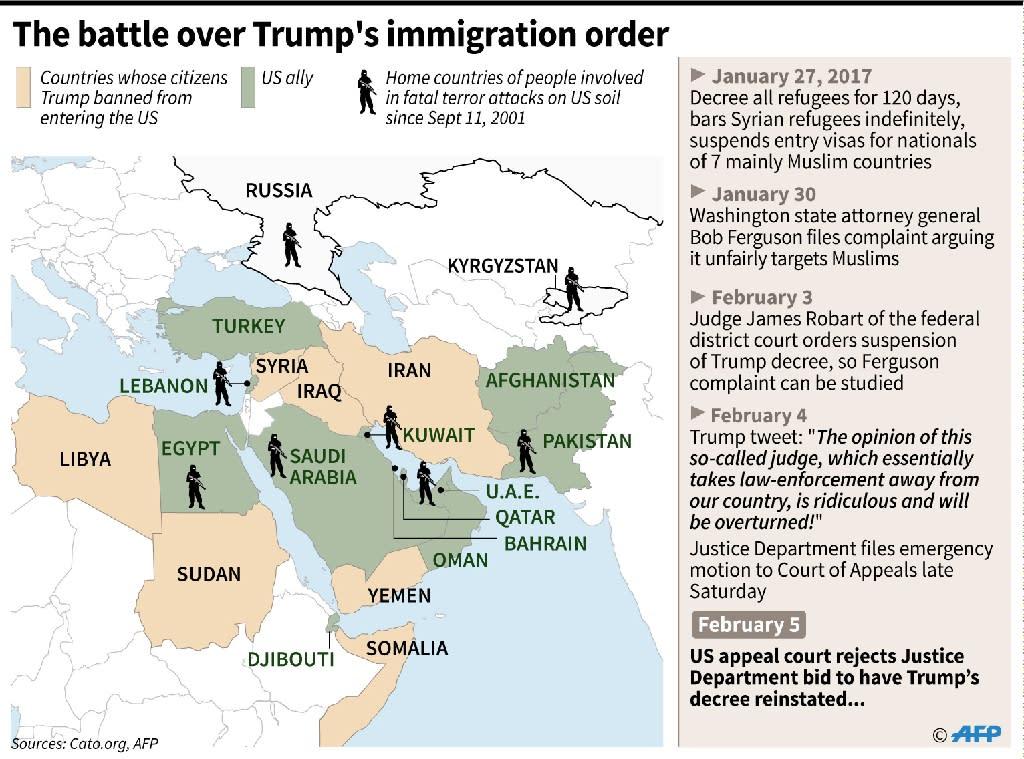 The battle over Trump's immigration order (AFP Photo/Gillian HANDYSIDE, Kun TIAN, Vincent LEFAI)