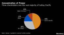 Cathay Pacific's Crisis Puts Focus on Air China's Next Move