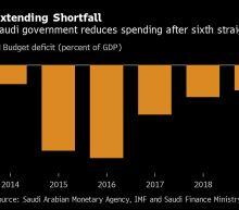 Saudi Arabia Tightens Purse Strings But Aramco Cash Beckons