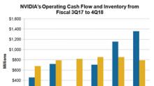 How Did NVIDIA's Record Profits Impact Its Cash Flow?