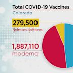 More Than 2.2 Million People Have Received Their First Dose Of The COVID-19 Vaccine In Colorado