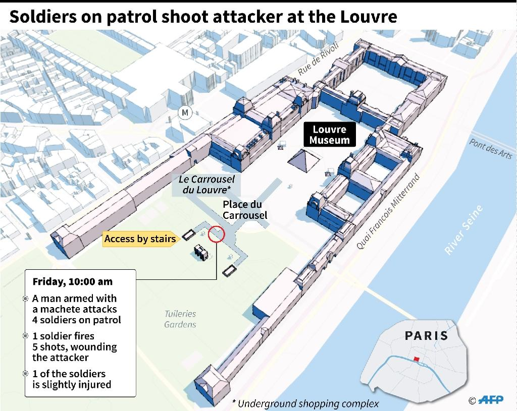 The attack at the Louvre came after a string of bloody bombings and shootings by Islamic extremists in Paris (AFP Photo/Paz PIZARRO, Simon MALFATTO, Jonathan JACOBSEN)