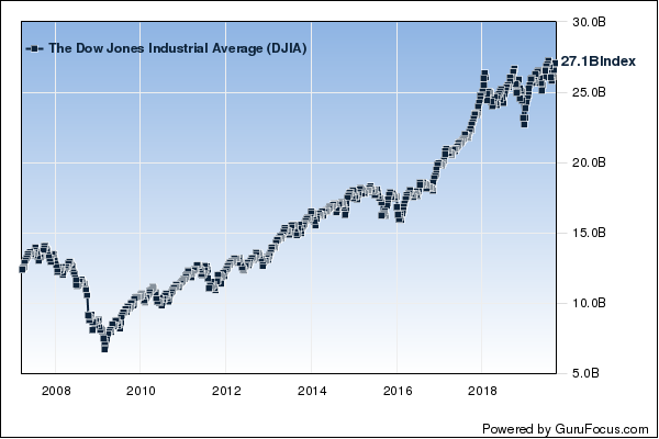 4 Outperforming Real Estate Companies With High Financial Strength