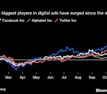 Big Tech's Digital-Ad Comeback Is Yesterday's News