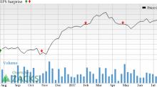 Should You Buy W.R. Berkley (WRB) Ahead of Earnings?