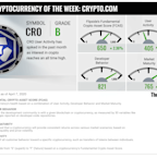 Cryptocurrency in Focus: Crypto.com Deserves Some Credit