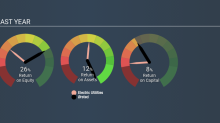 Should You Be Excited About Ørsted A/S's (CPH:ORSTED) 26% Return On Equity?