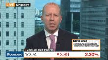 Politics Will Widen Trade Deficit Says StanChart's Brice