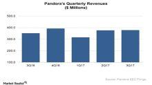 Why Pandora's Premium Web Service Launch Matters