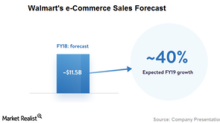 Could Walmart's Digital Business Continue to Grow in Fiscal 4Q18?