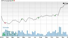 BB&T (BBT) Posts In-line Q4 Earnings & Revenues